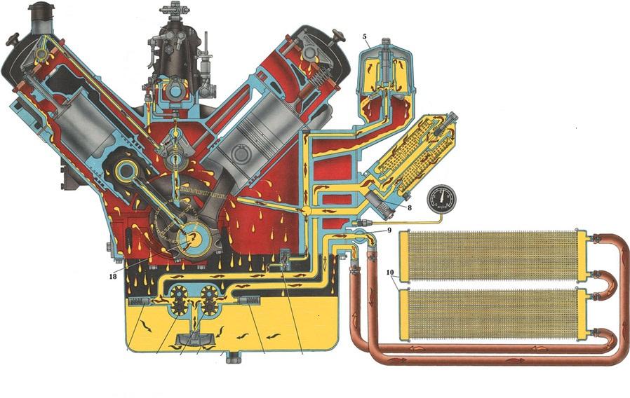 Система смазки двигателя каминс